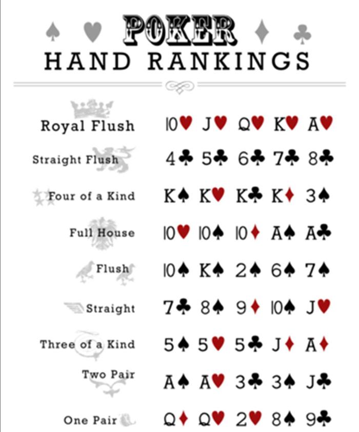 Säännöt Eu-alueen kasinoilla